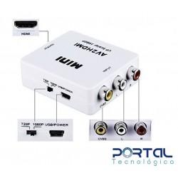 CONVERTIDOR AV RCA A HDMI...
